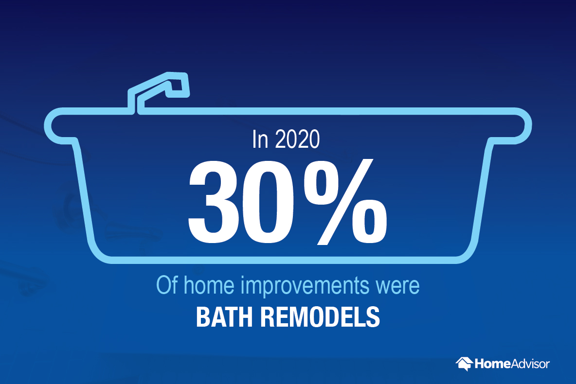 30%-were-bath-remodels